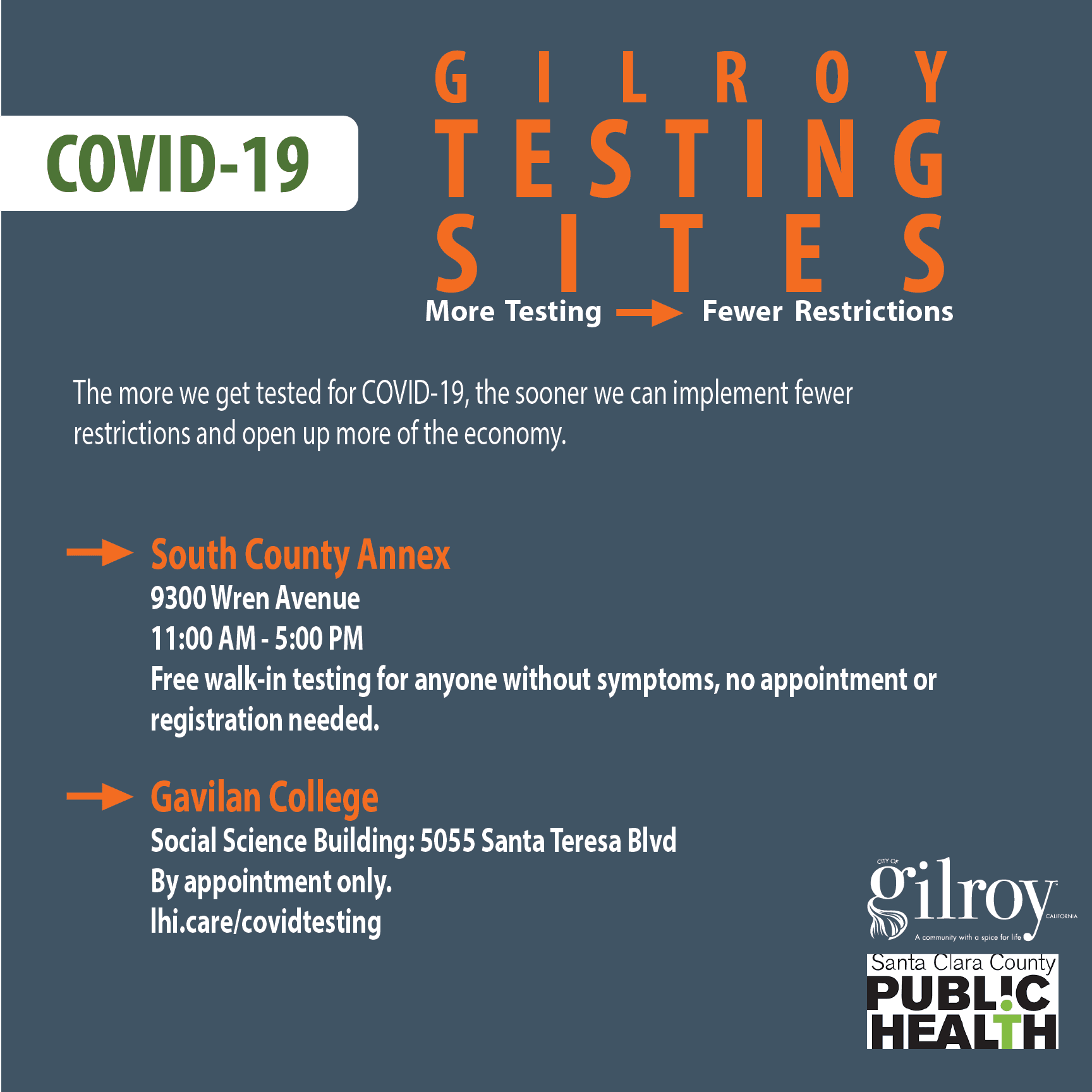 Gilroy Testing Sites are Located at the South County Annex and Gavilan College